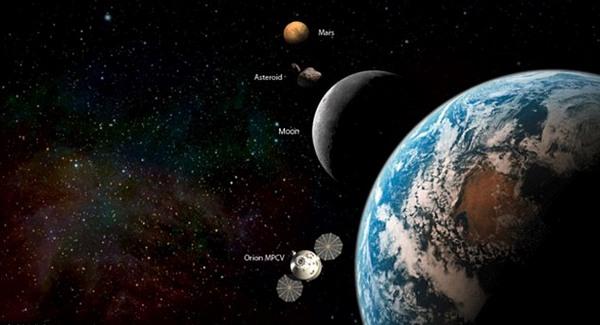 Holdontúli űrállomást tervez a NASA?